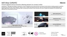 Fashion Wearable Trend Report Research Insight 2