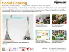Food Trend Report Research Insight 2