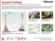 Cooking Class Trend Report Research Insight 1