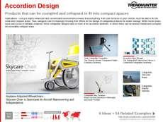 Furniture Trend Report Research Insight 5