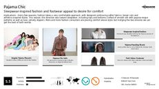 Winter Fashion Trend Report Research Insight 1