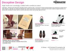 Shoes Trend Report Research Insight 2