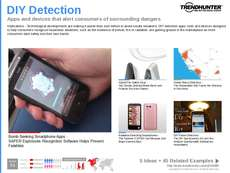 Detection Technology Trend Report Research Insight 2