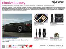 Watches Trend Report Research Insight 6