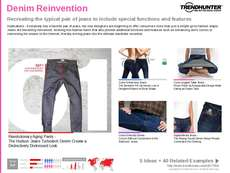 Fashion For Men Trend Report Research Insight 7