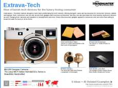 Camera Accessories Trend Report Research Insight 3