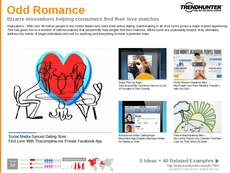 Online Matchmaking Trend Report Research Insight 3