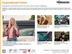 Urban Wear Trend Report Research Insight 2
