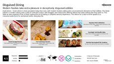 Food Blog Trend Report Research Insight 2