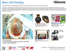 Medical 3D Printing Trend Report Research Insight 1