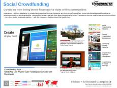Funding Trend Report Research Insight 1