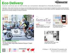 Bike Delivery Trend Report Research Insight 1