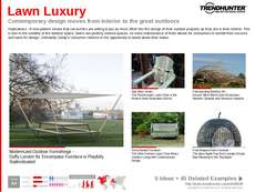 Lawn Trend Report Research Insight 2
