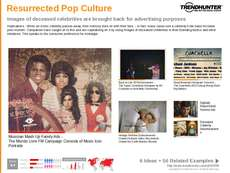 Pop Icon Trend Report Research Insight 1