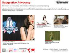 Shockvertising Trend Report Research Insight 1