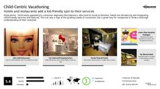 Hip Hotels Trend Report Research Insight 1