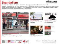 Iconic Brands Trend Report Research Insight 1