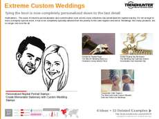 Weddings Trend Report Research Insight 3