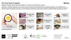DIY Cuisine Trend Report Research Insight 1