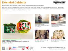 Celebrity Makeup Trend Report Research Insight 2