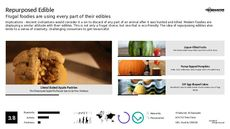 Food Trend Report Research Insight 6