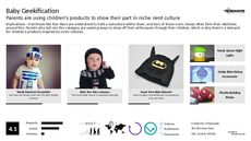 Baby Accessory Trend Report Research Insight 1