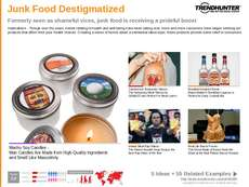 Carnival Food Trend Report Research Insight 1