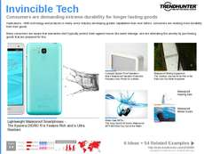 Waterproof Tech Trend Report Research Insight 1