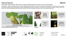 Plant Trend Report Research Insight 1