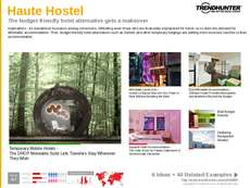 Hostel Trend Report Research Insight 1
