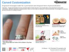 Branded Personalization Trend Report Research Insight 1