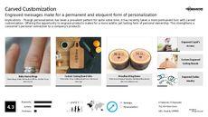 Personalization Trend Report Research Insight 1