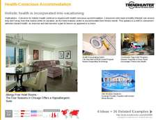 Boutique Hotel Trend Report Research Insight 1