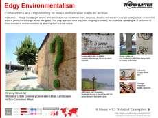Graffiti Trend Report Research Insight 2