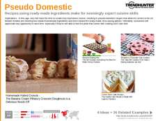 Homemade Food Trend Report Research Insight 1