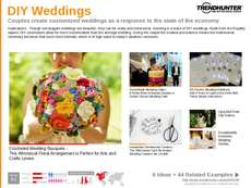 Weddings Trend Report Research Insight 1