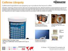 Caffeinated Product Trend Report Research Insight 2