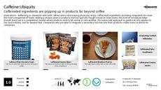Caffeinated Food Trend Report Research Insight 1