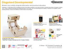 Modern Education Trend Report Research Insight 1