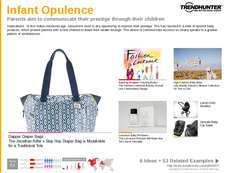 Baby Accessories Trend Report Research Insight 1