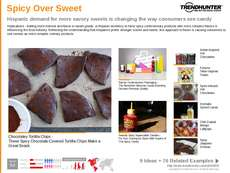 Spicy Food Trend Report Research Insight 2