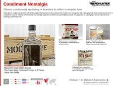 Branded Packaging Trend Report Research Insight 2