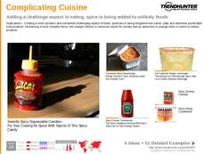 Spice Trend Report Research Insight 1