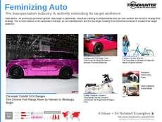 Autos Trend Report Research Insight 1