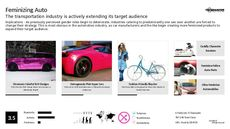 Luxury Car Trend Report Research Insight 1