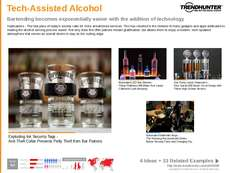 Mixologist Trend Report Research Insight 1
