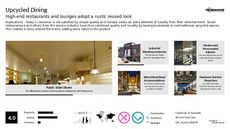 Eco Design Trend Report Research Insight 1