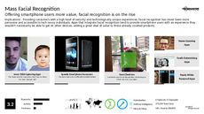 Face Scanning Trend Report Research Insight 2