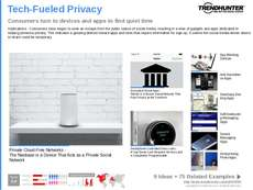 Privacy Tool Trend Report Research Insight 2