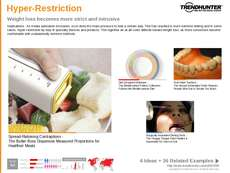 Specialty Product Trend Report Research Insight 1